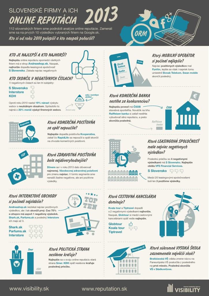 RM_infografika