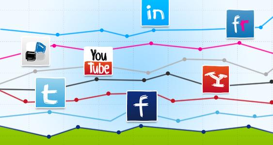 Analytické nástroje pre sociálne siete